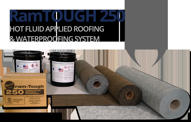 RamTough 250 - Full System